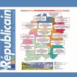 REPUBLICAIN - Salon ITTEVILLE